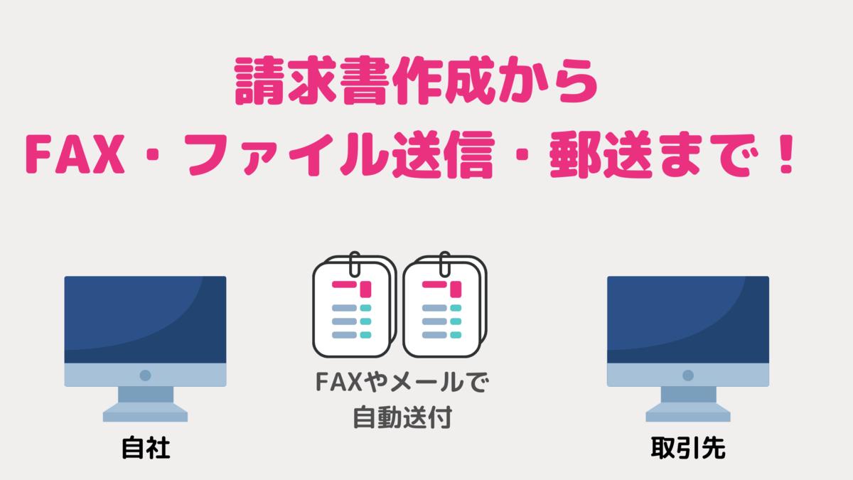 kintoneで請求業務を自動化!請求書作成からFAX・ファイル送信・郵送まで