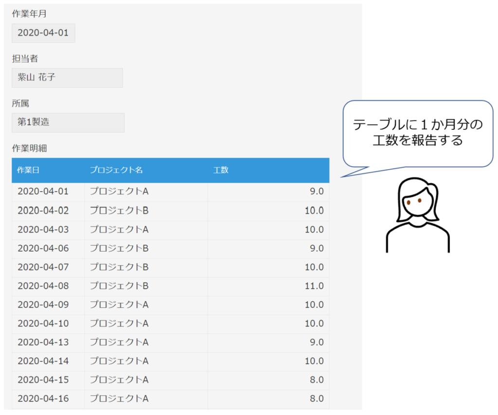 kintoneの工数報告アプリで日々の工数を報告する