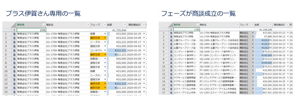 kintoneのアプリ設定で条件を付けた一覧をあらかじめ作成しておく