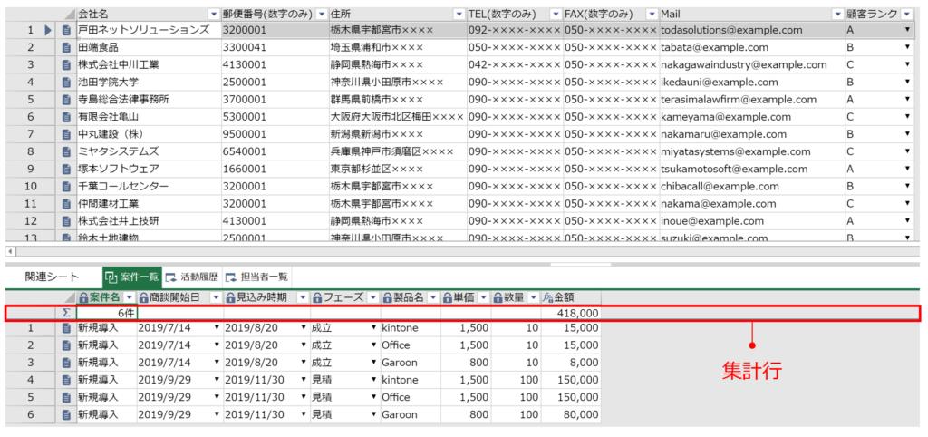 関連シートに表示しているテーブルと関連レコードを集計